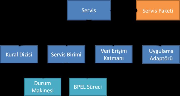 ServiceModel-01.png